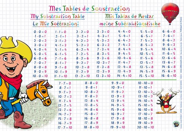 Jeux de soci t napperon d 39 apprentissage mes tables de soustraction logico math matique - Tables de soustraction a imprimer ...