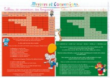 Napperon d'apprentissage - Mesures et conversions